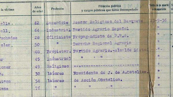 Mención del asesinato del beato Pascual Ferrer en la Causa general.