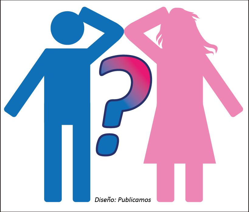 identidad género