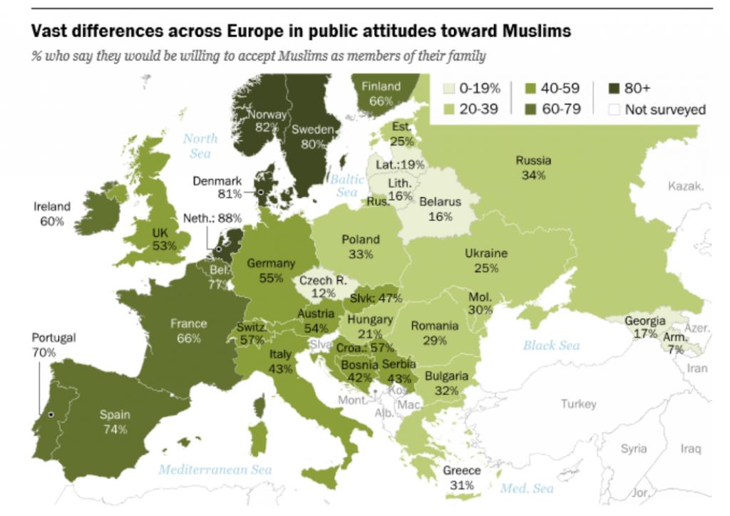 Grandes diferencias en toda Europa en las actitudes hacia los musulmanes