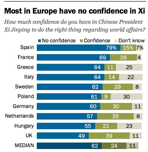 Xi Jinping en Europa