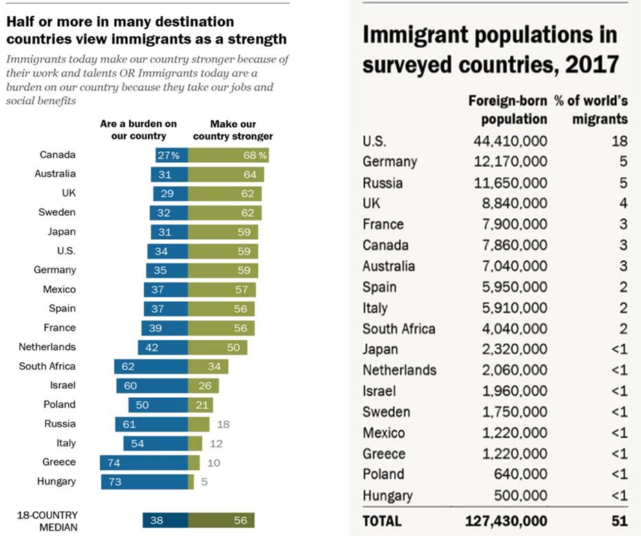 El Brexit y los inmigrantes