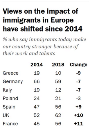 Inmigrantes en Europa