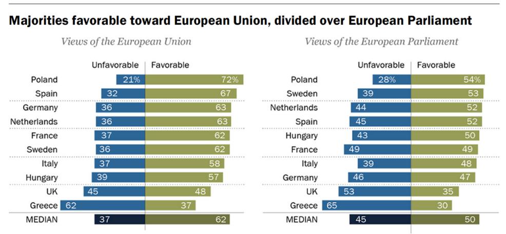 elecciones en Europa