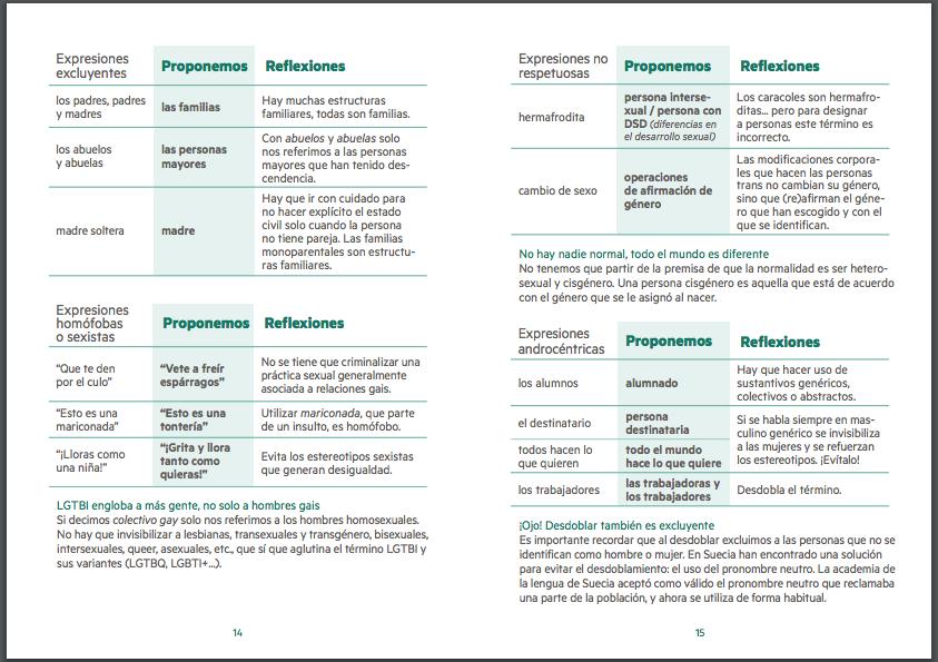 Fragmento de la 'Guía de comunicación inclusiva'