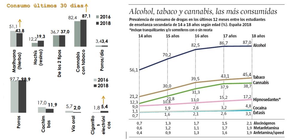 adicciones en los adolescentes