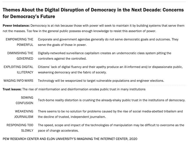 irrupción digital